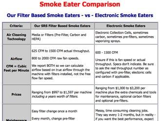 smoke eater comparison